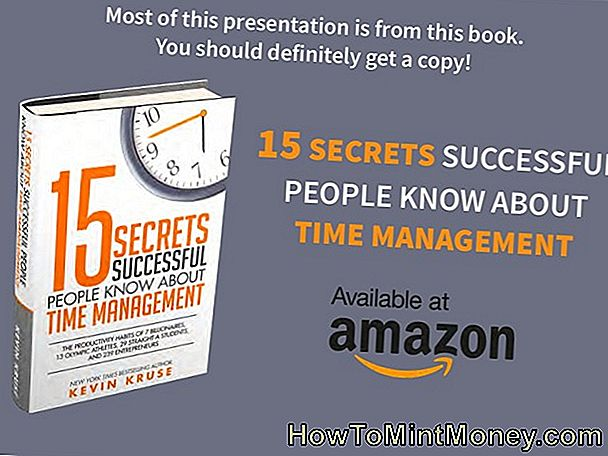 Productivity Secrets of Bigtime Leaders