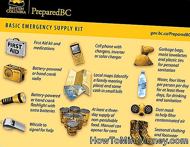 Disaster Kit Supply Checklist