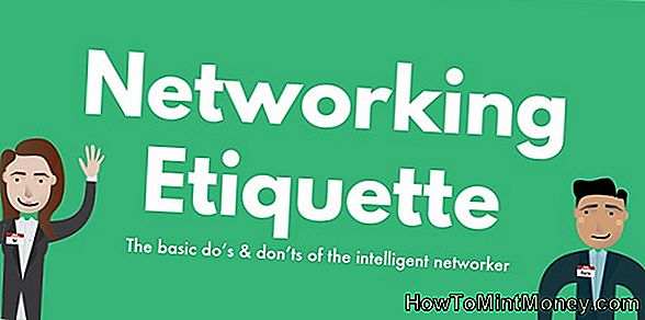 Etiquette & Networking Introduktioner