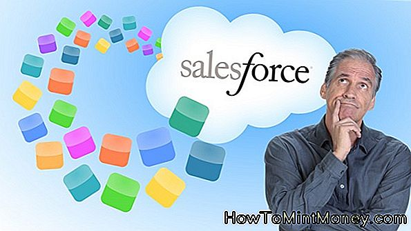 Sales Force Automation Defined
