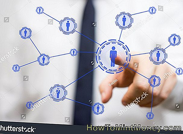 Social Networking - Virtual og In-Person