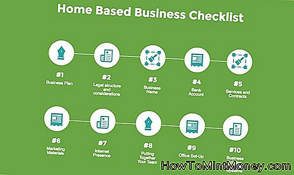 Home Based Business Lavpris for indtastning