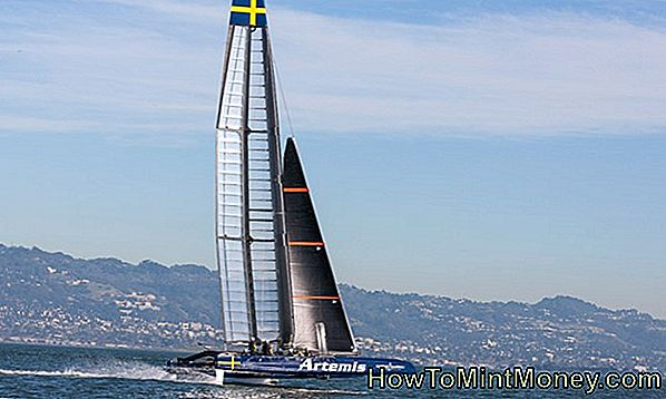 Der America's Cup & Innovation
