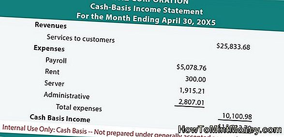 Cash-Basis-Bilanzierung Accrual Basis Accounting