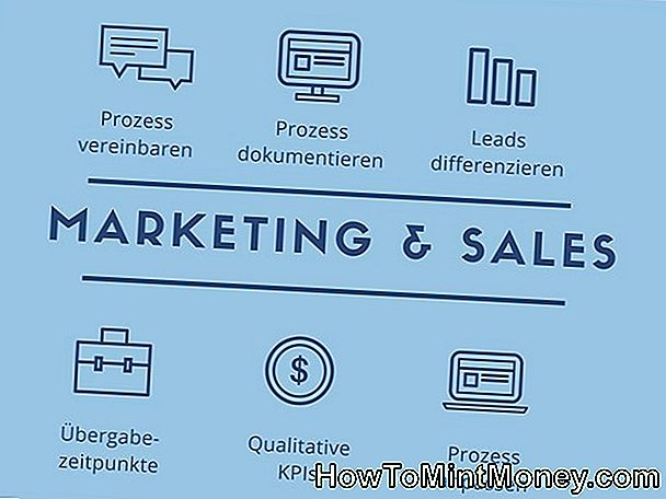 Best Practices zum Konvertieren von Interessenten in Leads