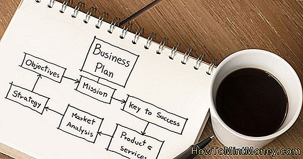 Ein virtuelles Business-Plan-Tool