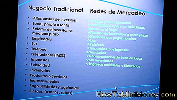 Ingreso Residual, Ingreso Pasivo y Mercadeo en Red